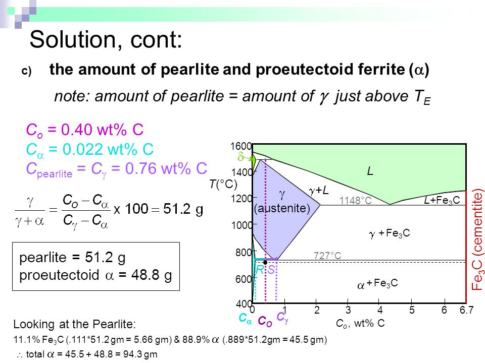 Solution, cont: the amount of pearlite and proeutectoid ferrite ()