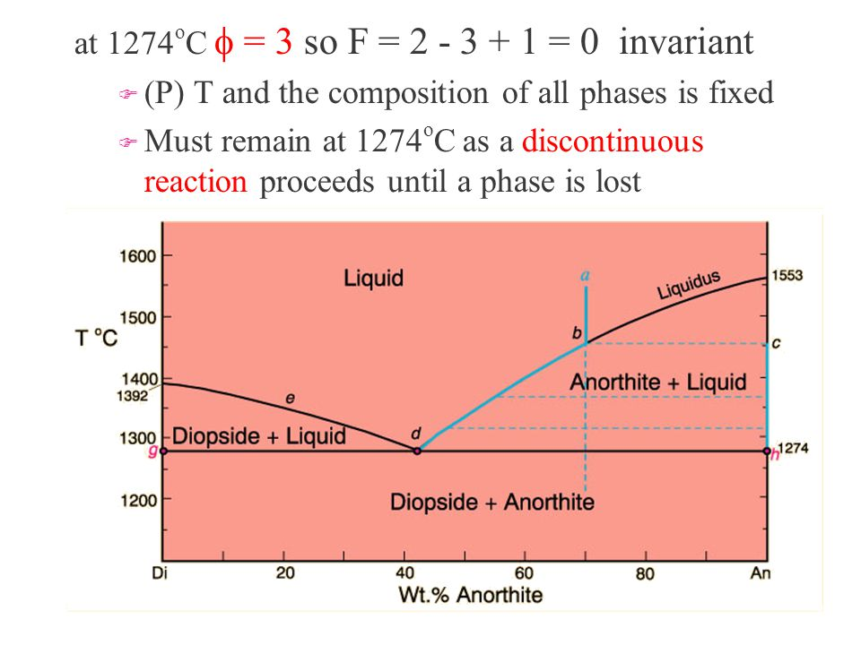 at 1274oC f = 3 so F = 2 - 3 + 1 = 0 invariant