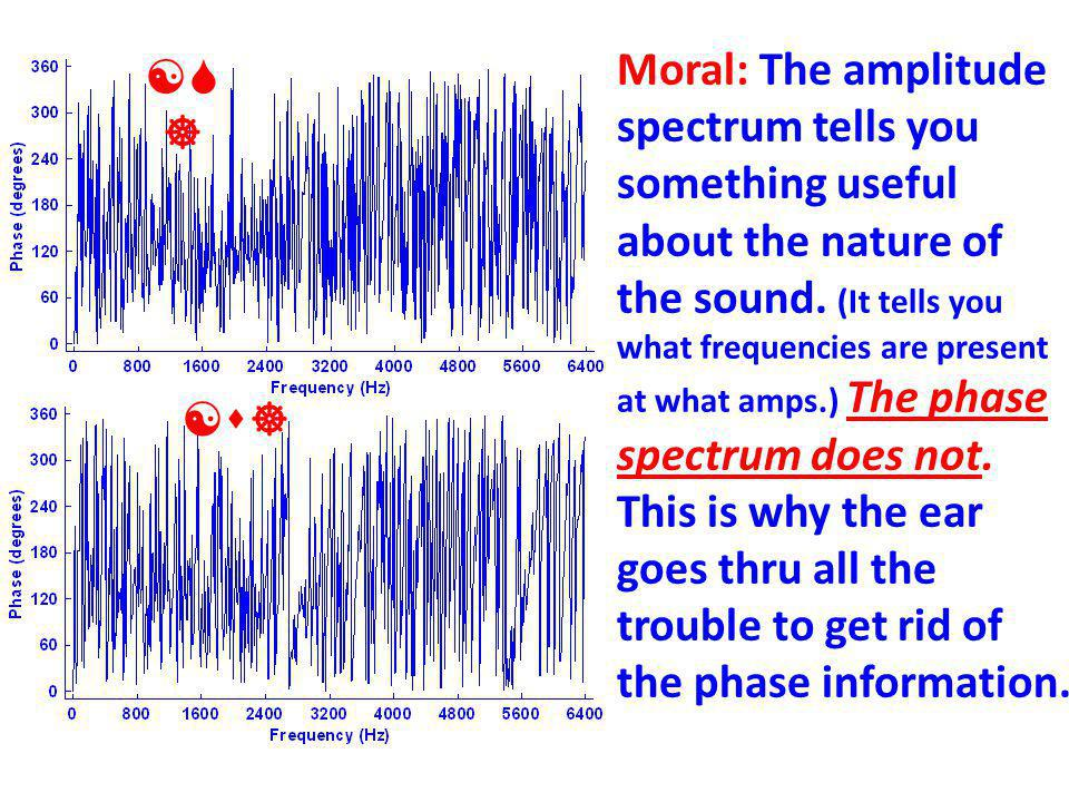 Moral: The amplitude spectrum tells you something useful about the nature of the sound. (It tells you what frequencies are present at what amps.) The phase spectrum does not. This is why the ear goes thru all the trouble to get rid of the phase information.