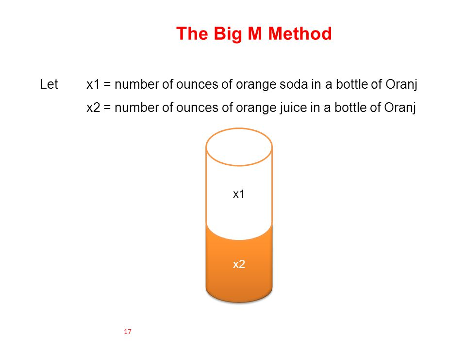 The Big M Method Let x1 = number of ounces of orange soda in a bottle of Oranj. x2 = number of ounces of orange juice in a bottle of Oranj.