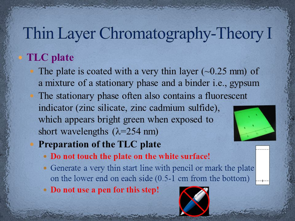 Thin Layer Chromatography-Theory I