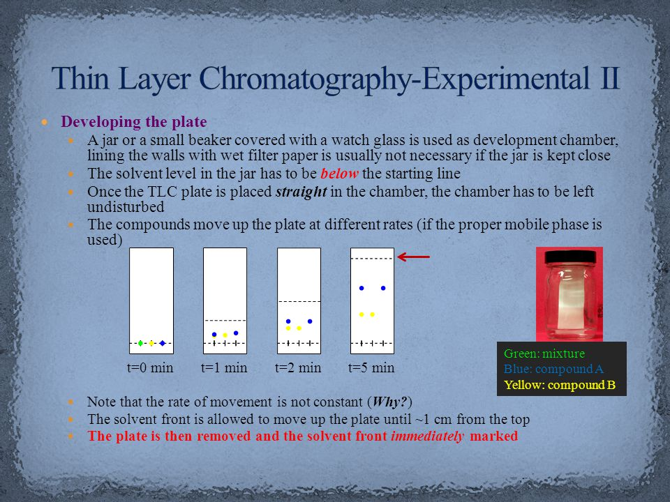 Thin Layer Chromatography-Experimental II