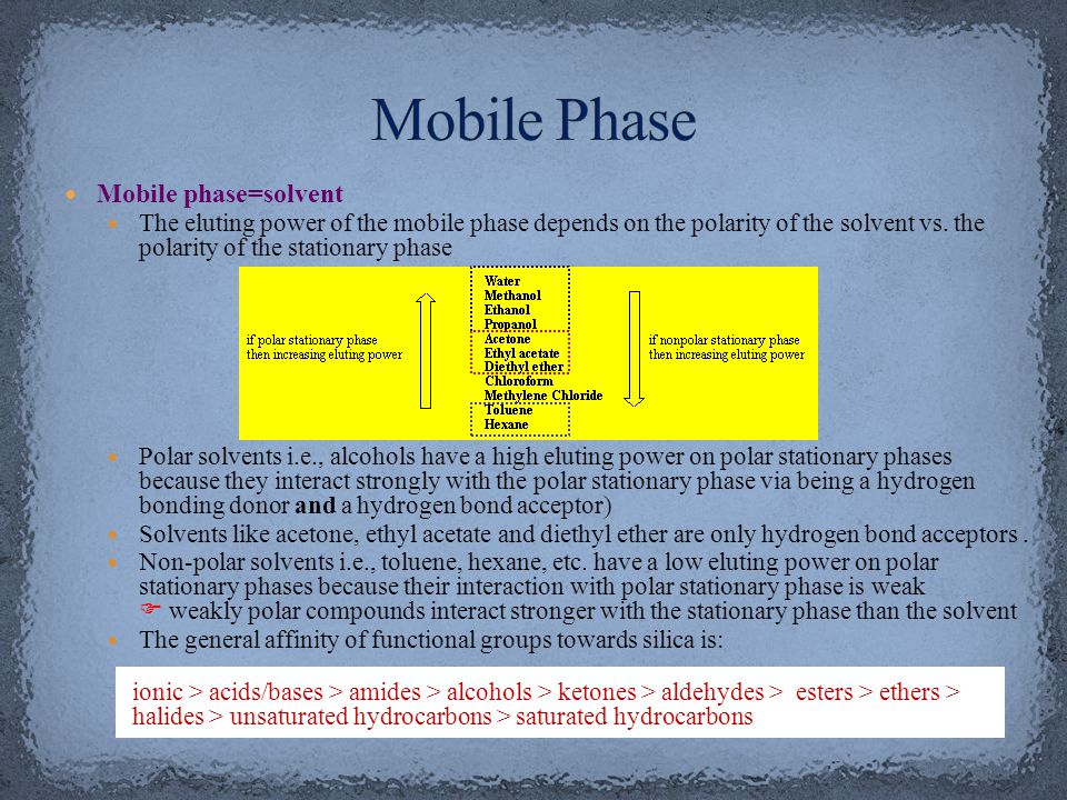 Mobile Phase Mobile phase=solvent