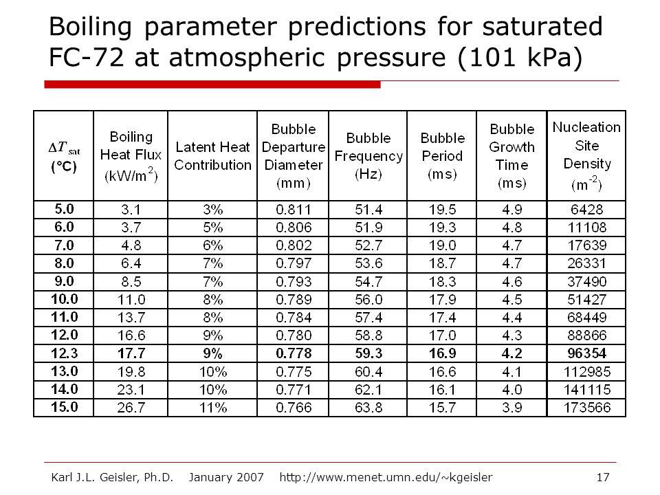 Boiling parameter predictions for saturated FC-72 at atmospheric pressure (101 kPa)