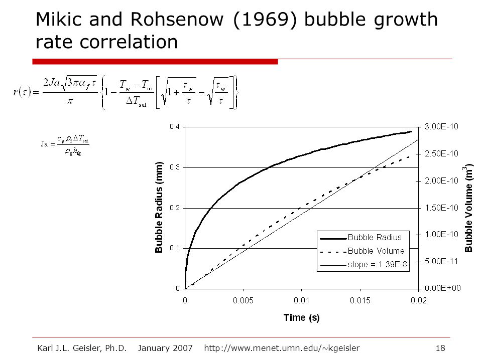 Mikic and Rohsenow (1969) bubble growth rate correlation