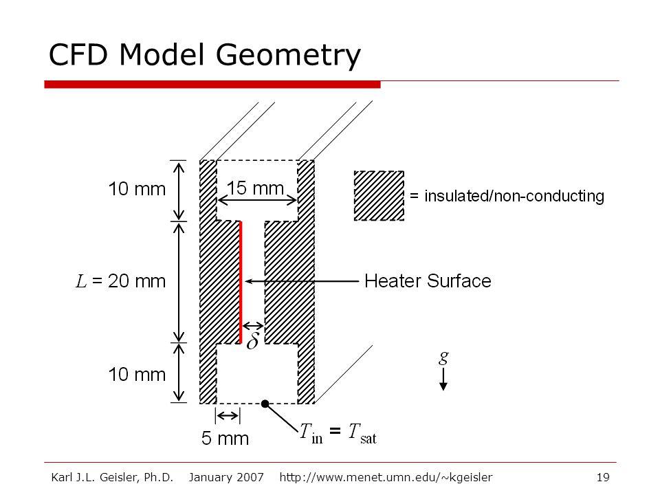 CFD Model Geometry Figure F.3: Model geometry.