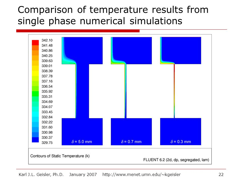 Comparison of temperature results from single phase numerical simulations