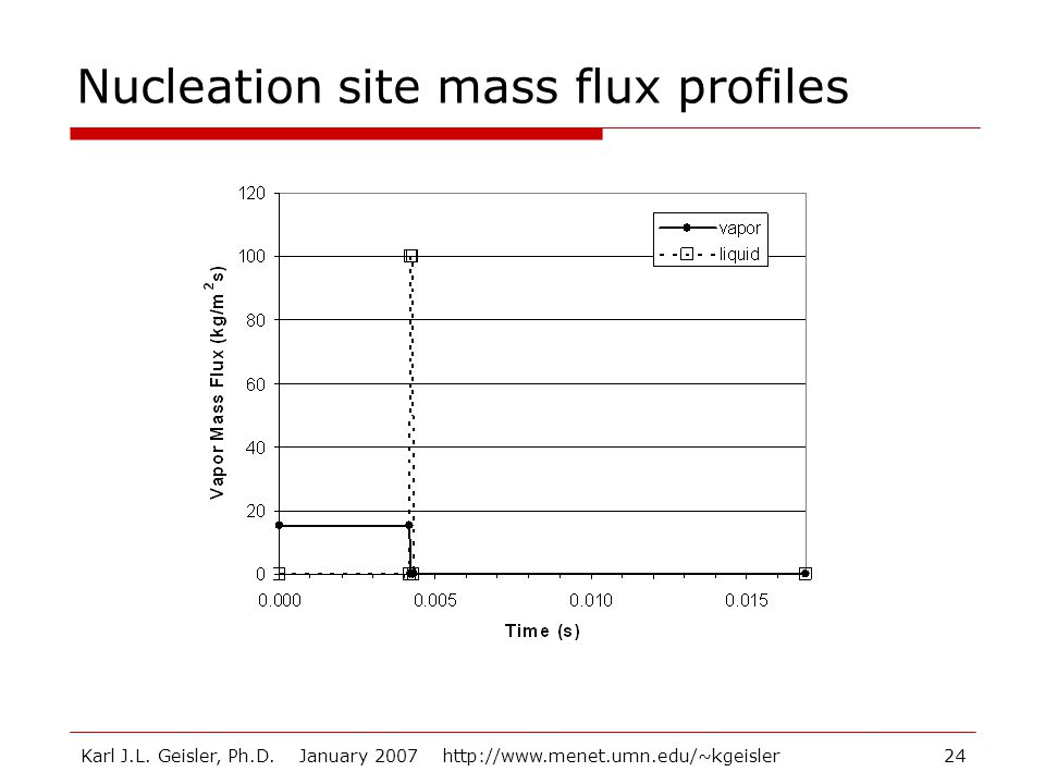 Nucleation site mass flux profiles