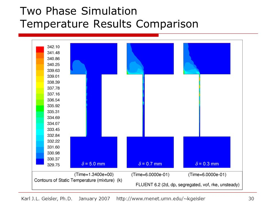 Two Phase Simulation Temperature Results Comparison
