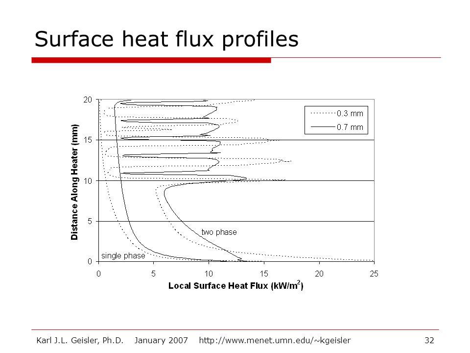 Surface heat flux profiles