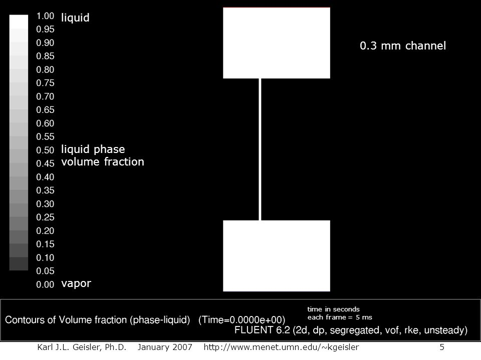 liquid liquid phase volume fraction vapor