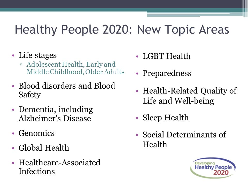 Healthy People 2020: New Topic Areas
