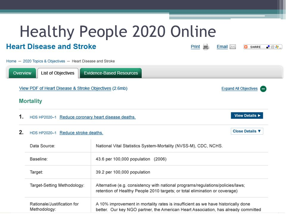 Healthy People 2020 Online The objectives, printable in PDF, the target and baseline, in addition to the data source.
