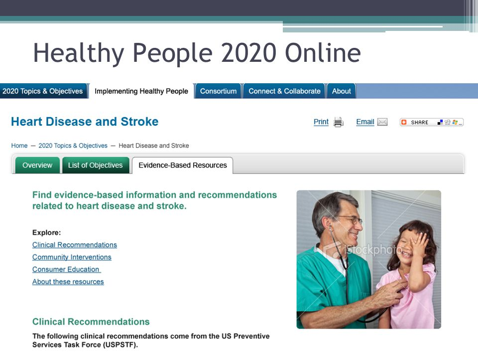 Healthy People 2020 Online