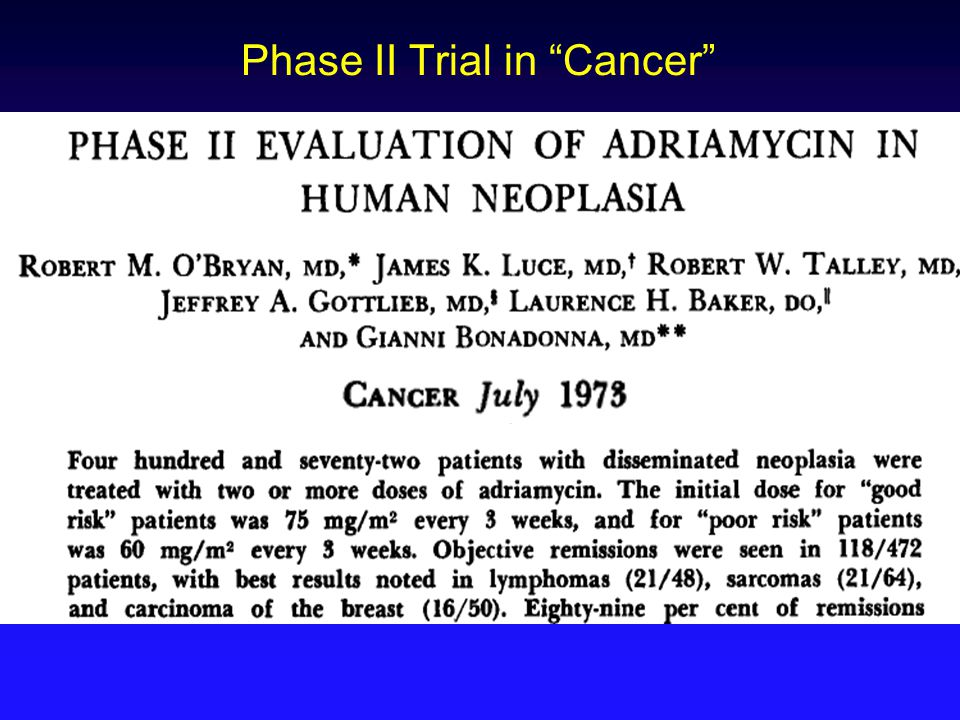 Phase II Trial in Cancer