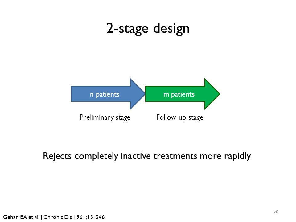 Rejects completely inactive treatments more rapidly