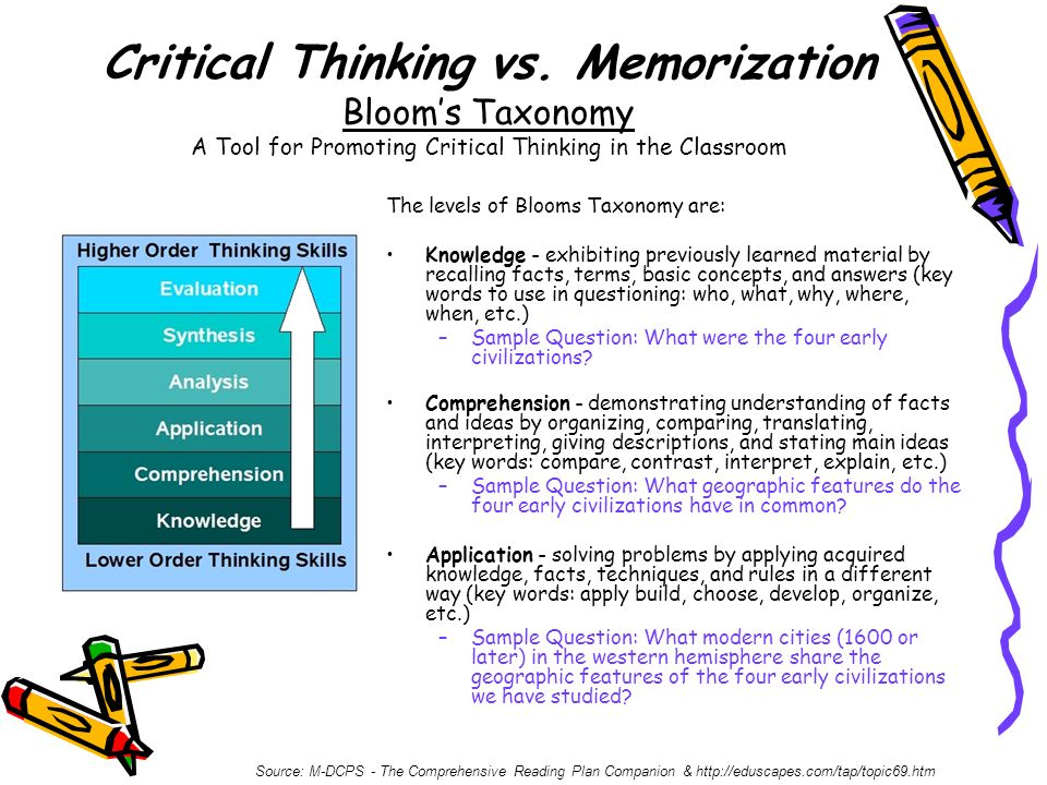 critical thinking problem solving analytical writing and reading skills The common core focuses on developing the critical-thinking, problem-solving, and analytical skills students will need to be successful our big list of essential 21st century skills the global digital citizen foundation has given hundreds of presentations to educators and administrators in several countries over the years.