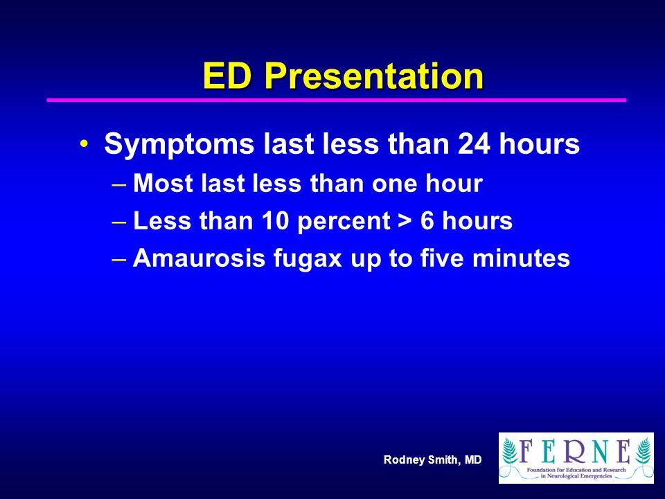 ED Presentation Symptoms last less than 24 hours