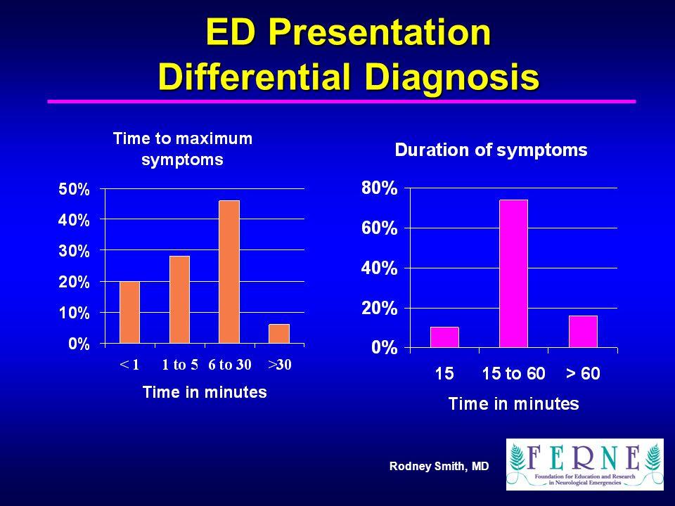 ED Presentation Differential Diagnosis