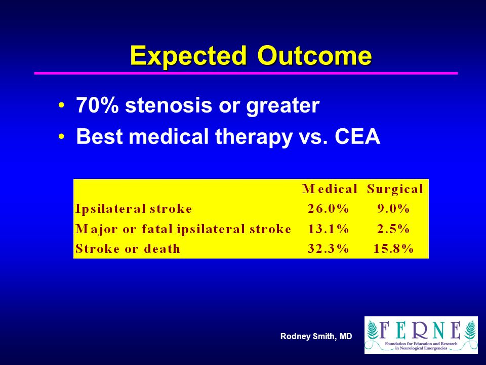 Expected Outcome 70% stenosis or greater Best medical therapy vs. CEA