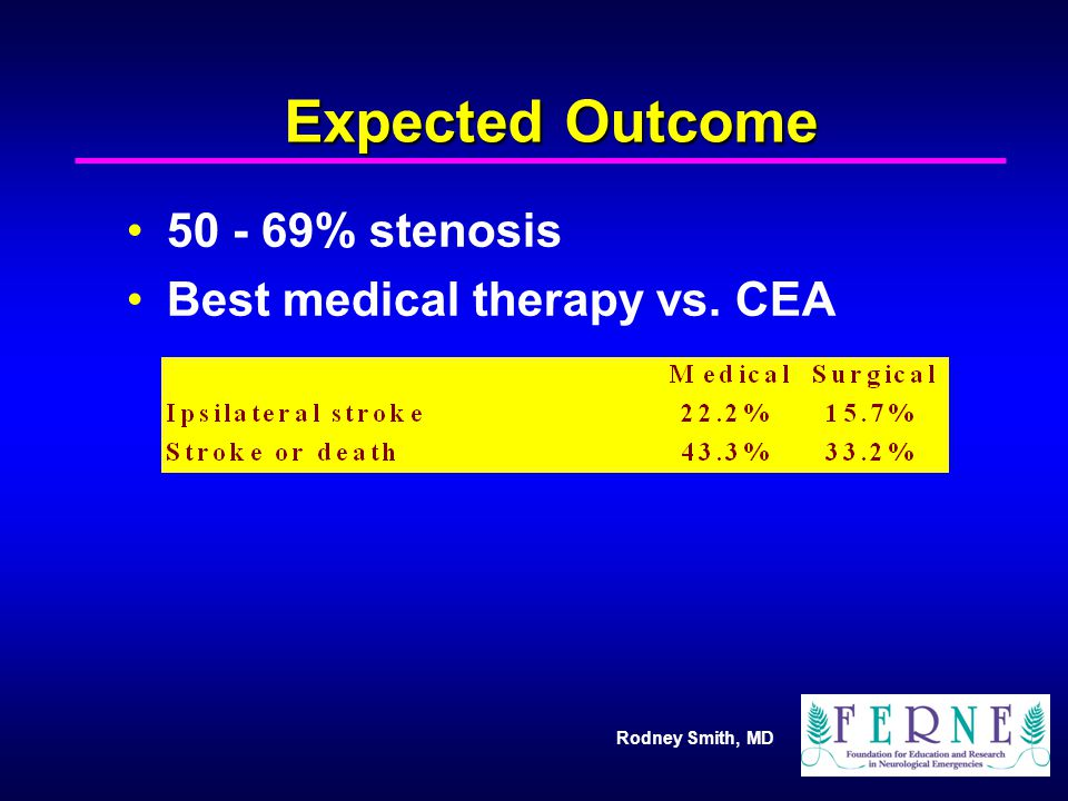 Expected Outcome 50 - 69% stenosis Best medical therapy vs. CEA
