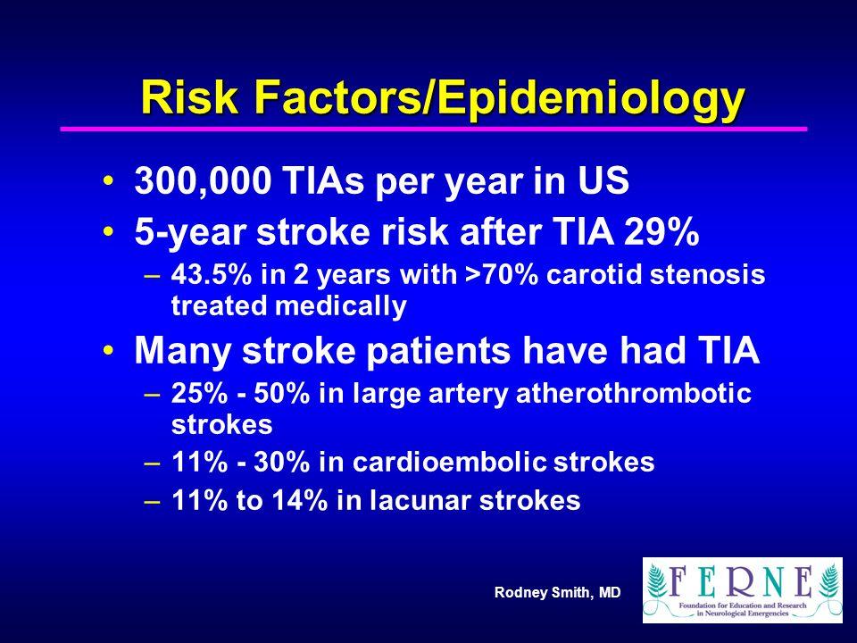 Risk Factors/Epidemiology