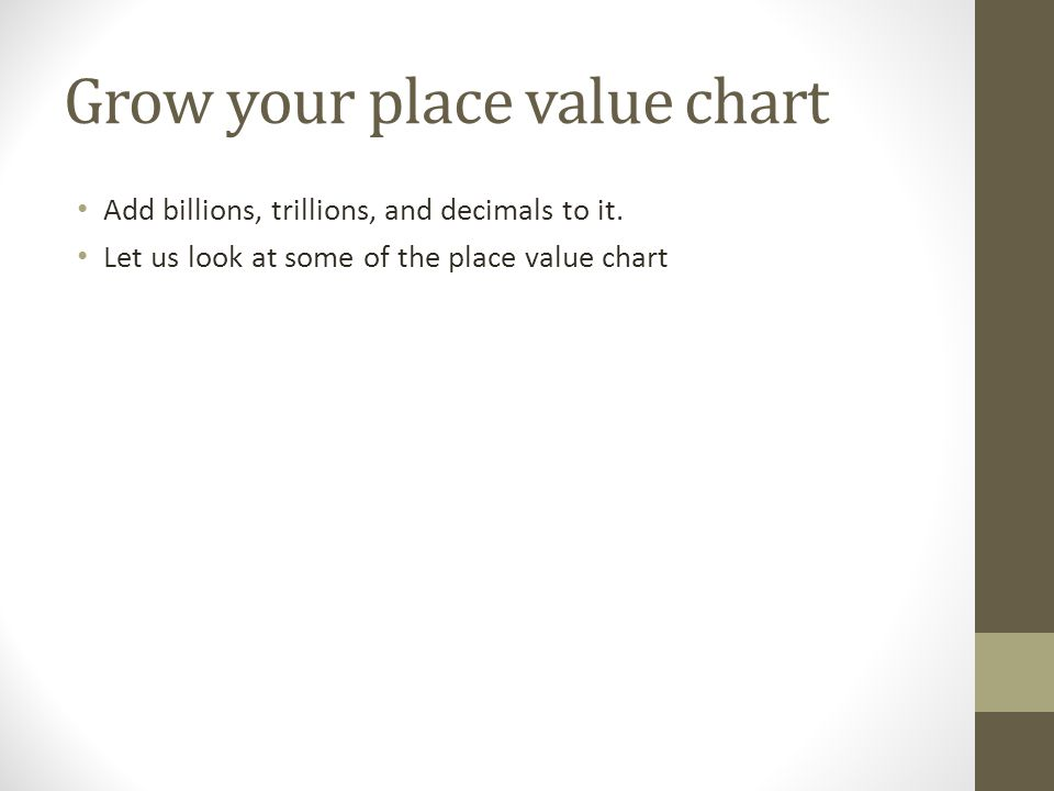Grow your place value chart