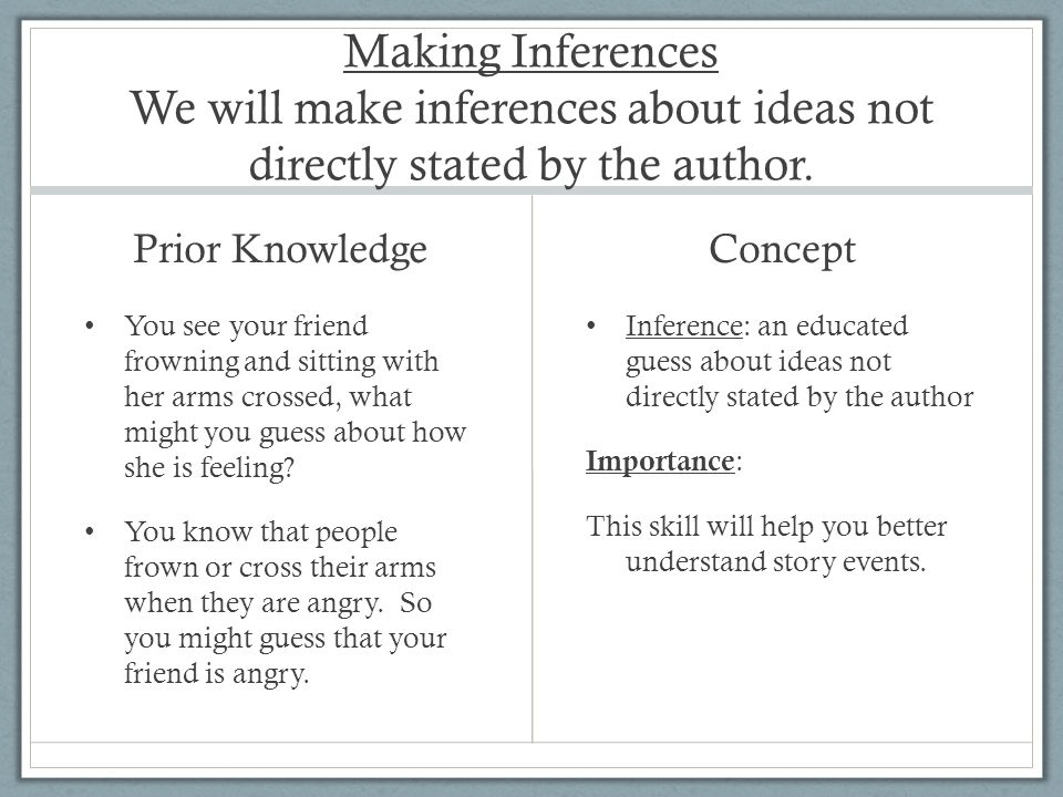 Making Inferences We will make inferences about ideas not directly stated by the author.