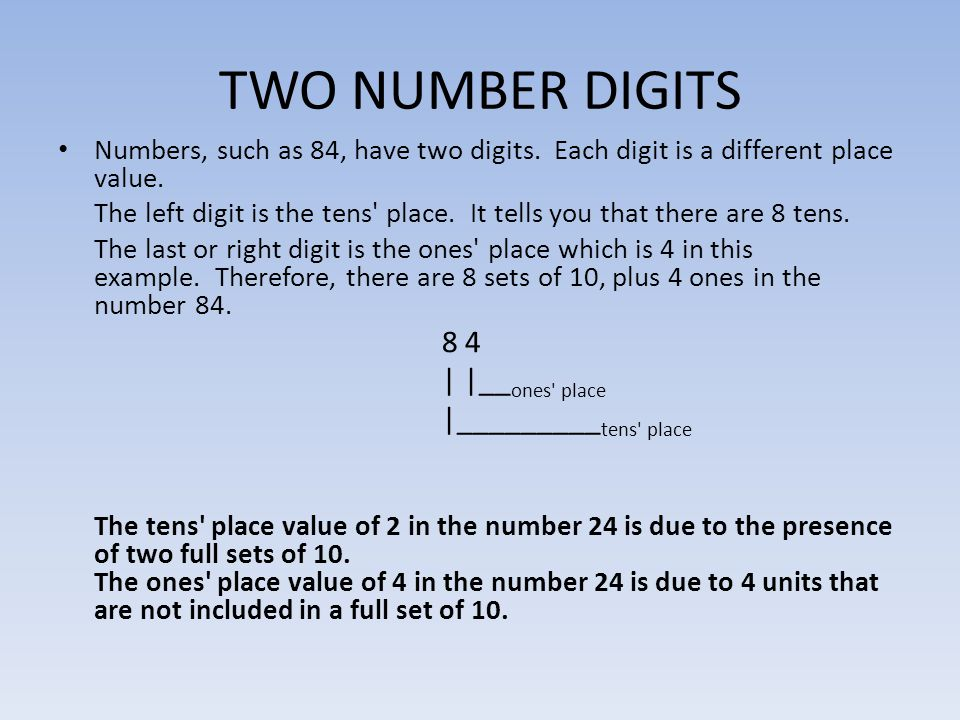 TWO NUMBER DIGITS | |__ones place |_________tens place