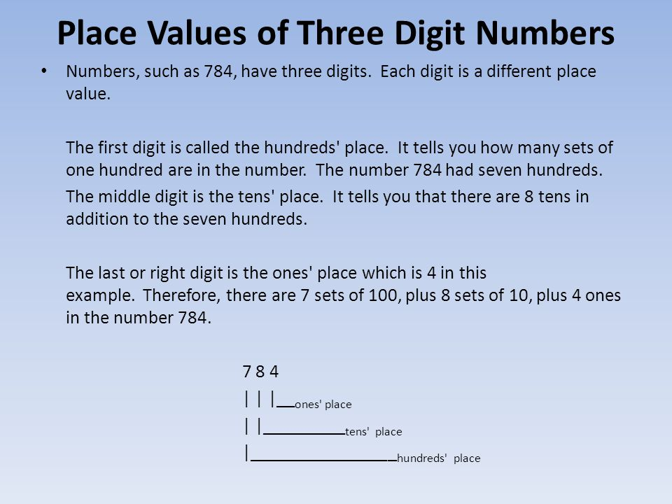 Place Values of Three Digit Numbers