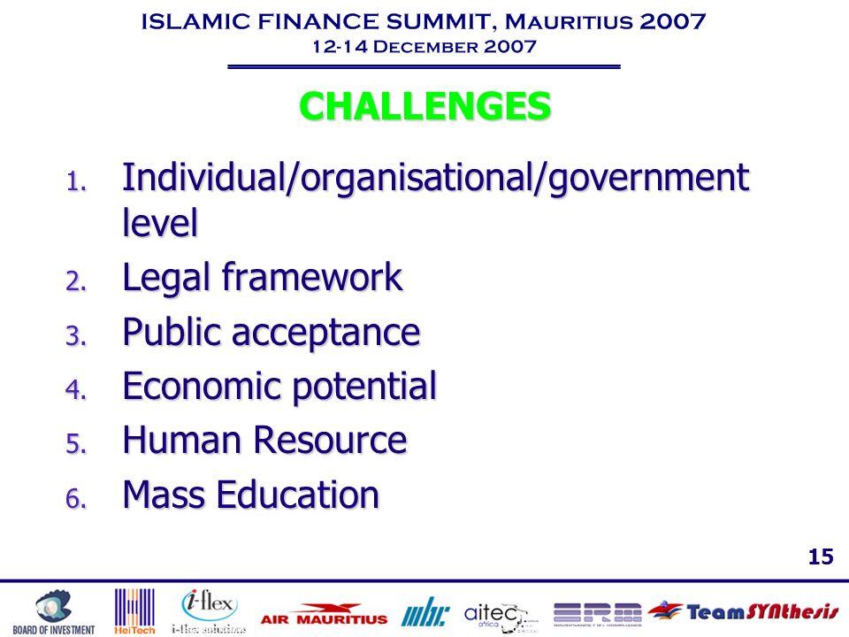 Individual/organisational/government level Legal framework