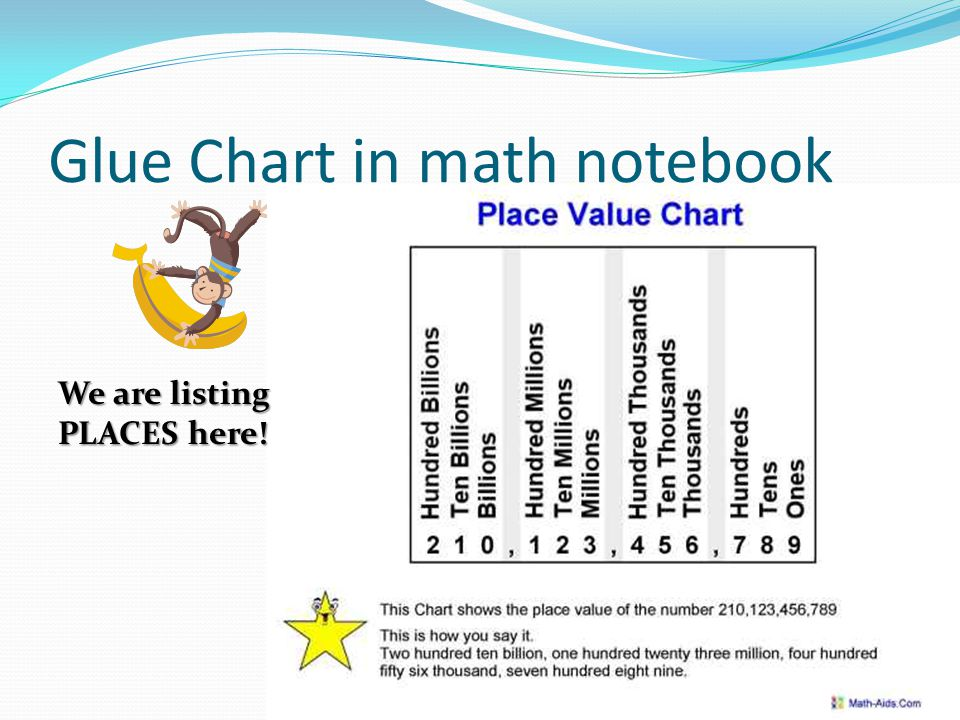 Glue Chart in math notebook