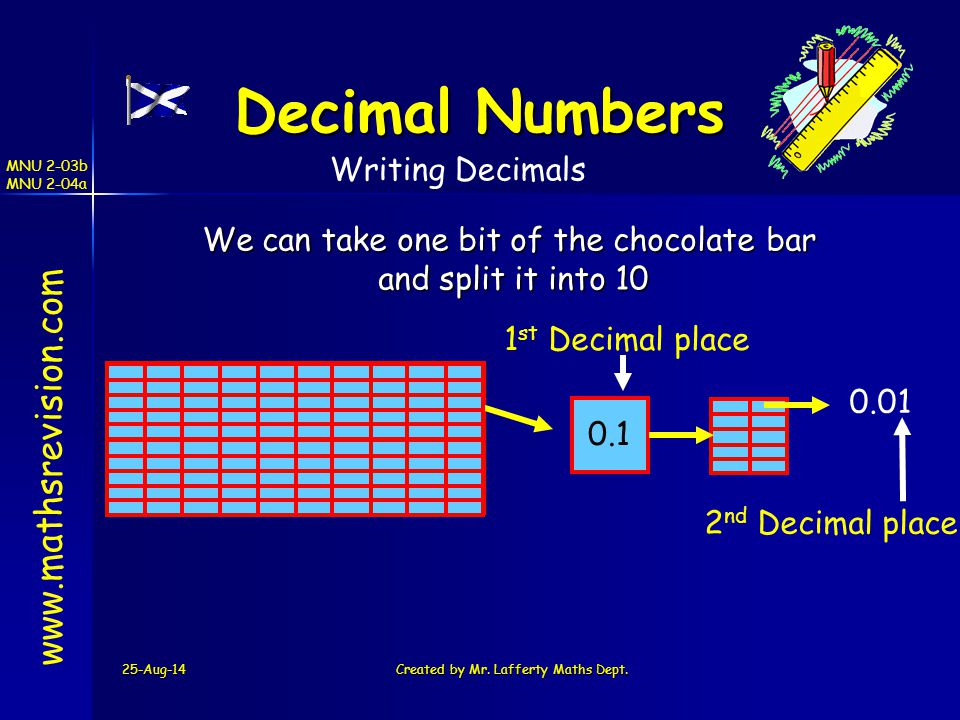 Decimal Numbers www.mathsrevision.com Writing Decimals
