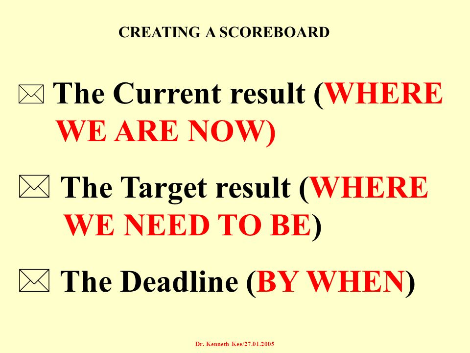 The Target result (WHERE WE NEED TO BE)