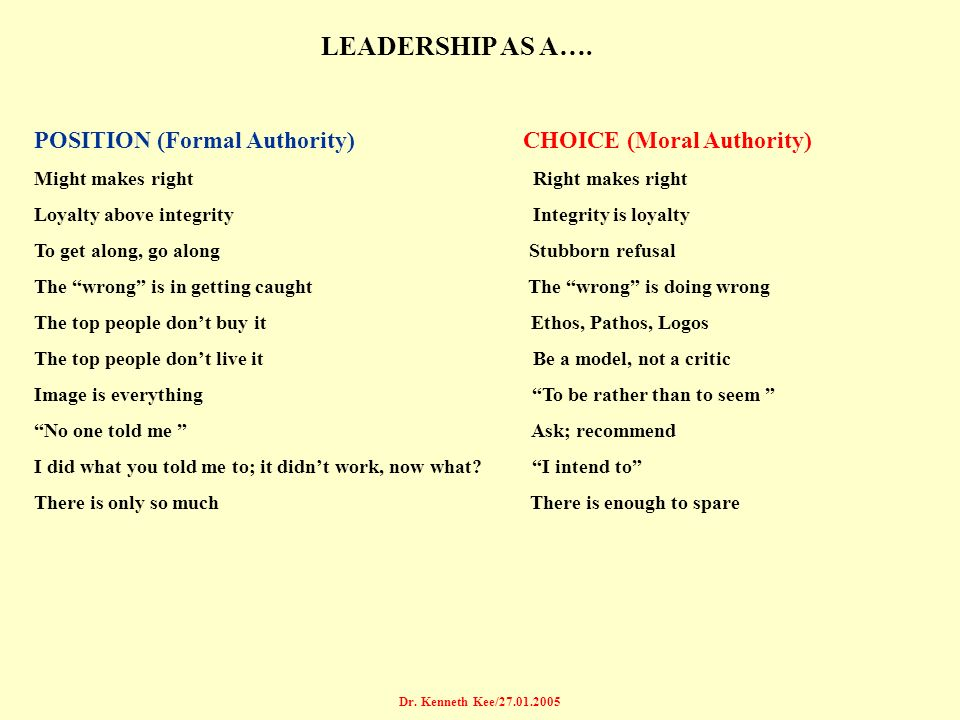 LEADERSHIP AS A…. POSITION (Formal Authority) CHOICE (Moral Authority)