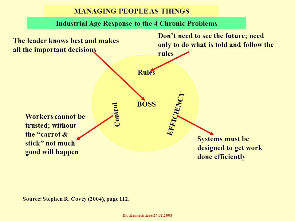 MANAGING PEOPLE AS THINGS