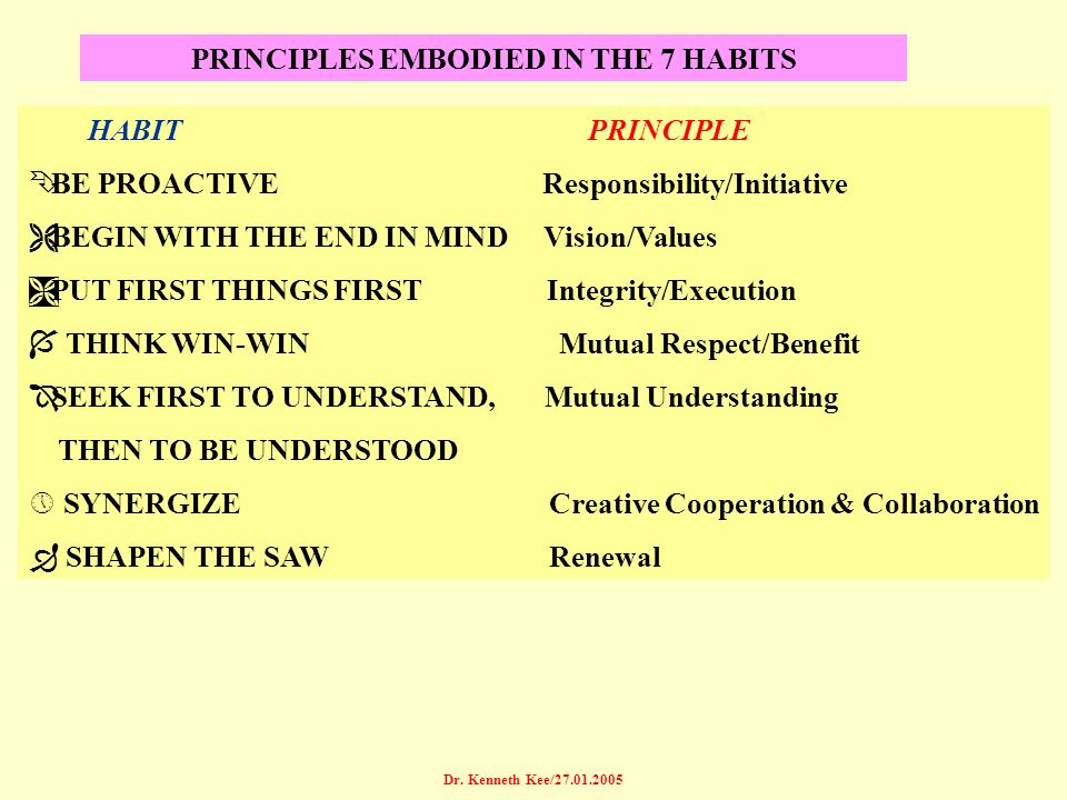 PRINCIPLES EMBODIED IN THE 7 HABITS
