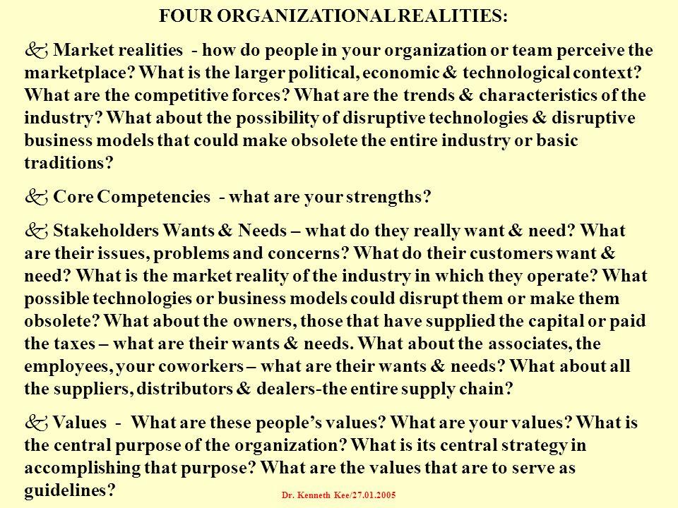 FOUR ORGANIZATIONAL REALITIES: