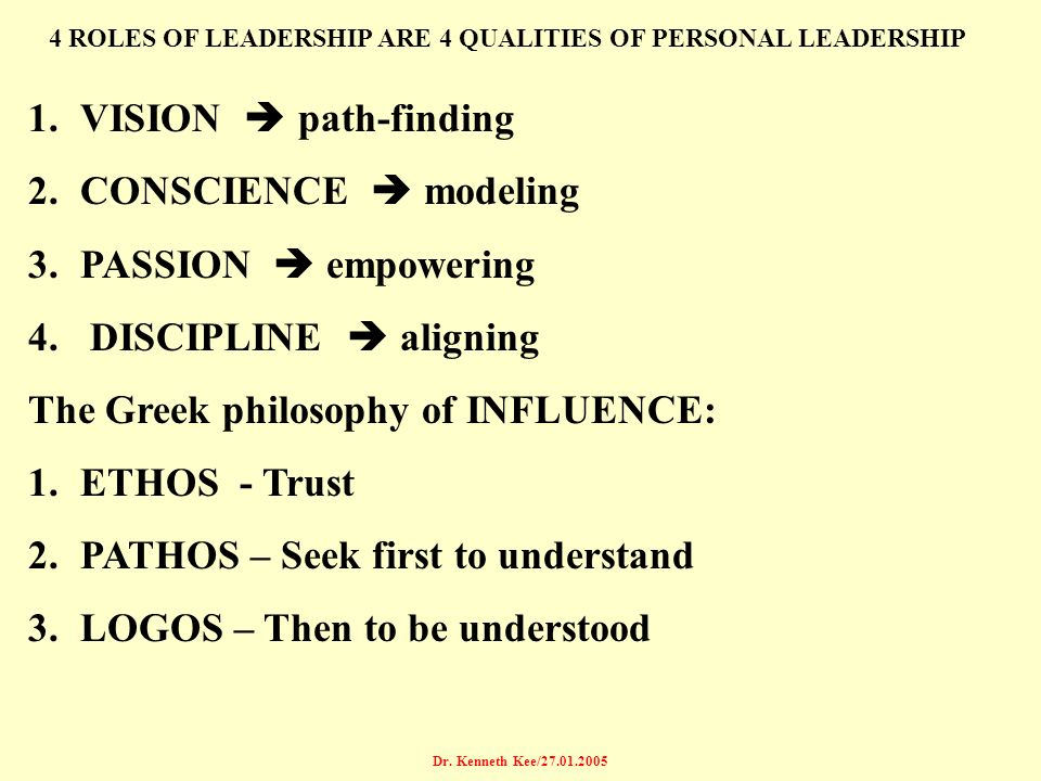 4 ROLES OF LEADERSHIP ARE 4 QUALITIES OF PERSONAL LEADERSHIP