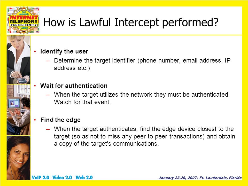 How is Lawful Intercept performed