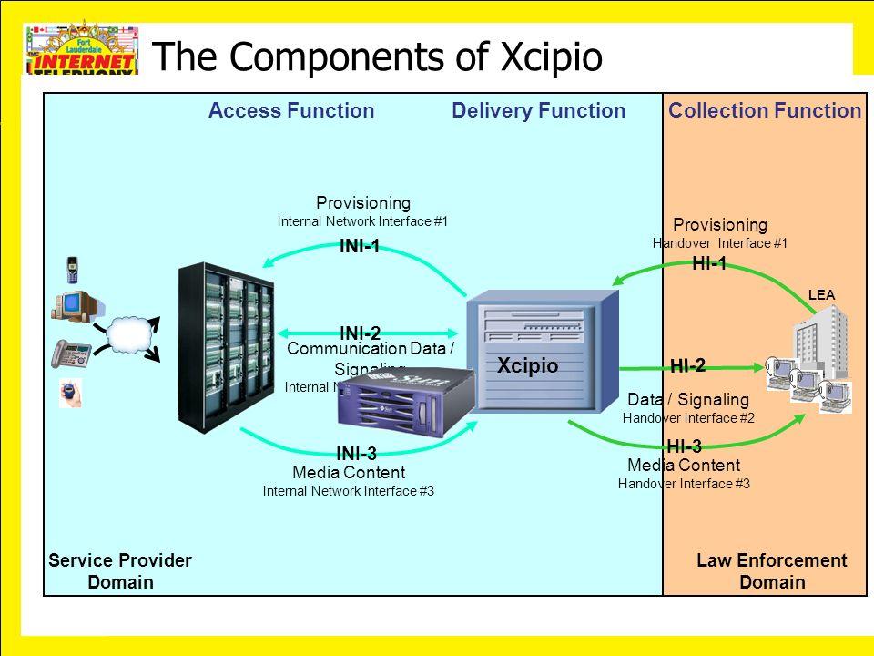 The Components of Xcipio