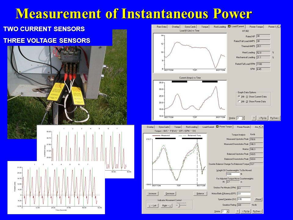 Measurement of Instantaneous Power