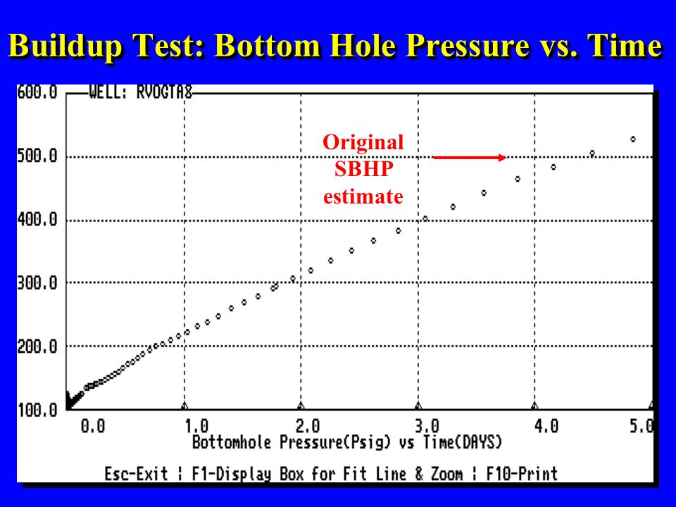 Buildup Test: Bottom Hole Pressure vs. Time