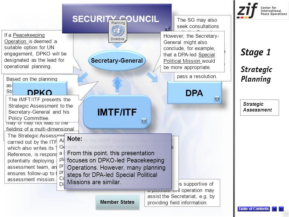 IMTF/ITF SECURITY COUNCIL DPKO DPA Secretary-General Note: