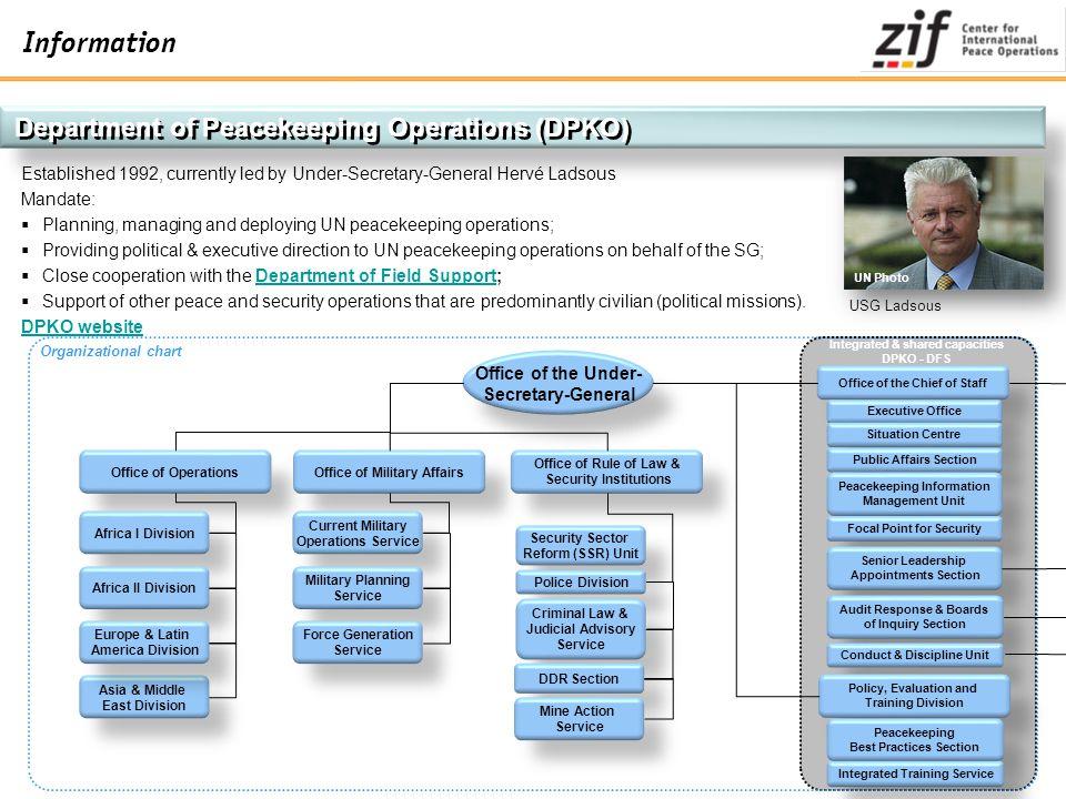 Department of Peacekeeping Operations (DPKO)