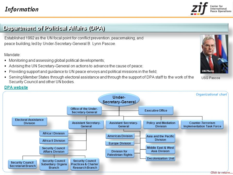 Department of Political Affairs (DPA)
