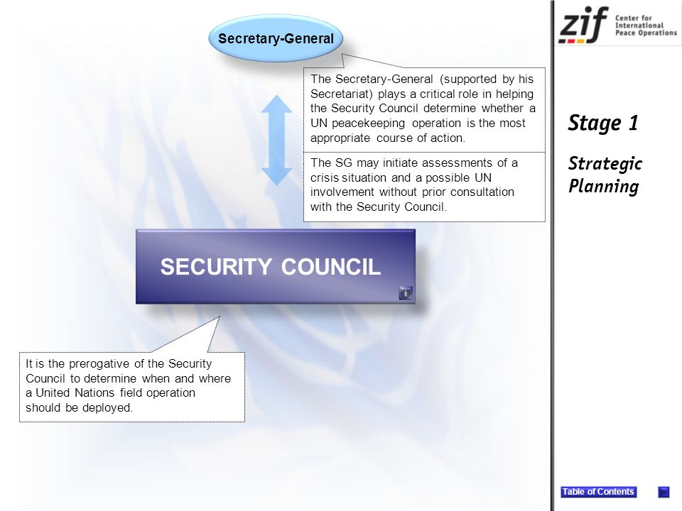 SECURITY COUNCIL Secretary-General