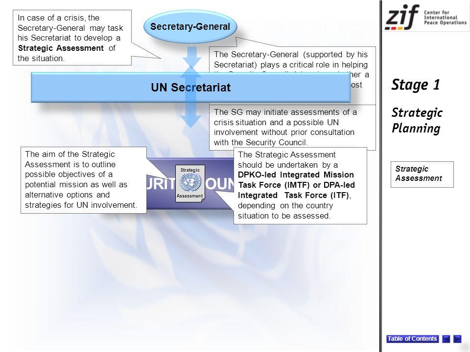 SECURITY COUNCIL UN Secretariat Secretary-General