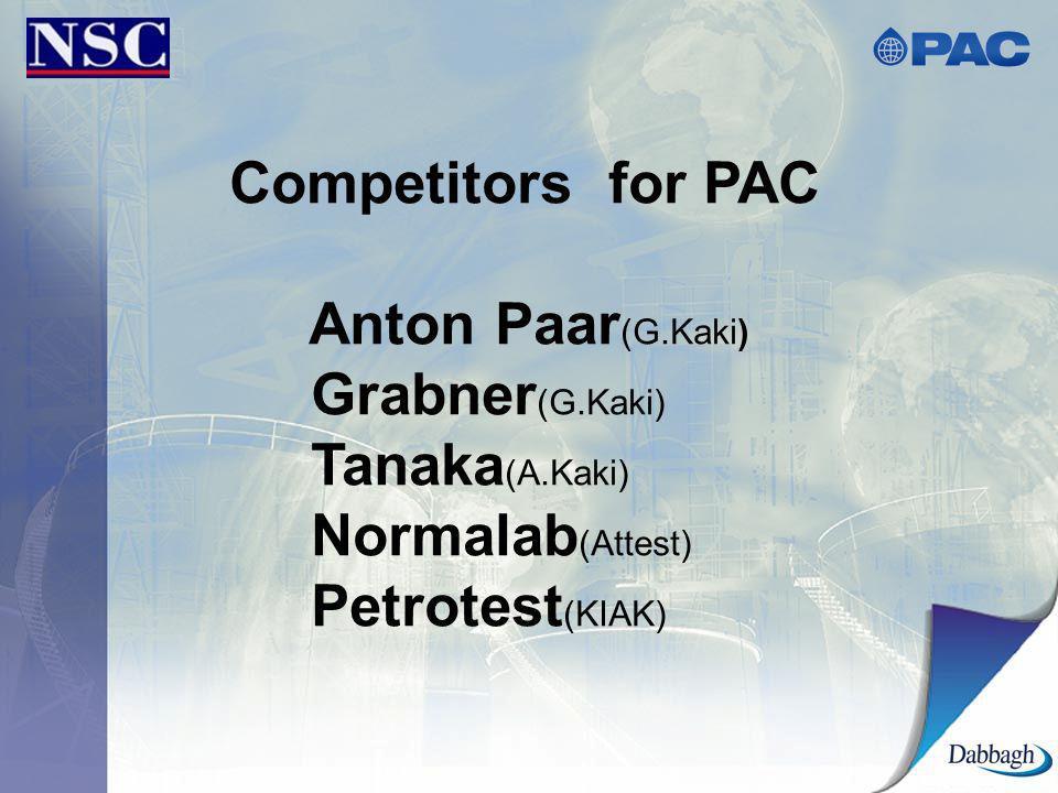 Competitors for PAC Anton Paar(G.Kaki) Grabner(G.Kaki) Tanaka(A.Kaki) Normalab(Attest) Petrotest(KIAK)