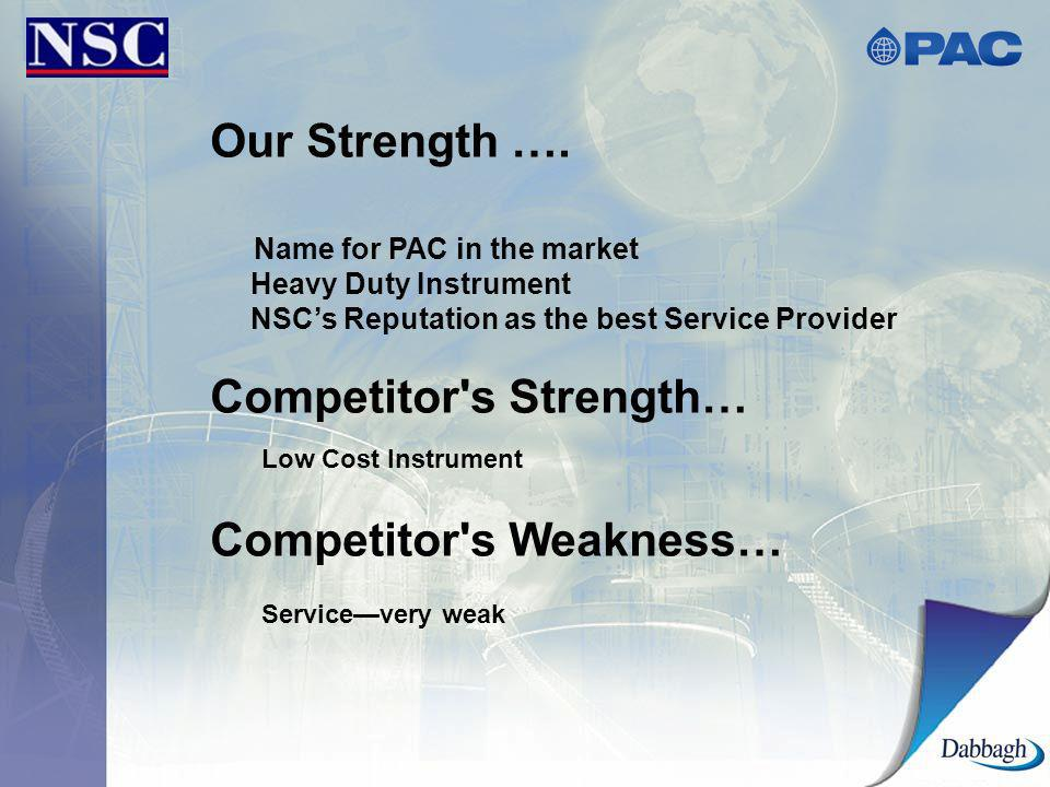 Competitor s Strength… Low Cost Instrument Competitor s Weakness…